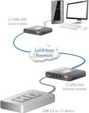 Adder C-USB_LAN diagram