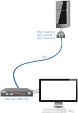 AdderView DDX USR & CAM