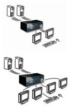 SmartView MultiScreen DVI