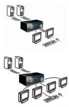 SmartView MultiScreen Diagram