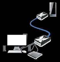 ADDERLink X-DVI PRO