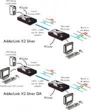 ADDERLink X2-Silver