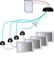 ADDERlink LPV154 Product Diagram