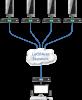 AdderLink XDIP distributed KVM setup diagram