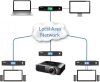 AdderLink XDIP presentation setup diagram