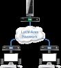 AdderLink XDIP server sharer diagram